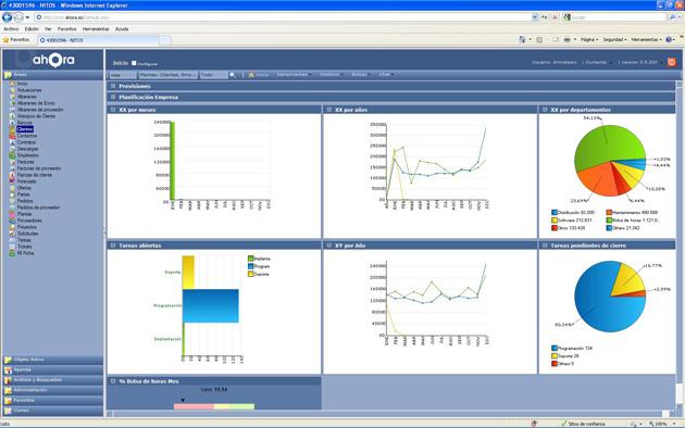 AHORA Soluciones lanza al mercado la última versión de su Plataforma ERP|CRM|BPM