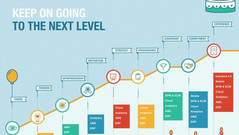 <!--:es-->Neteris celebra 8 años de trayectoria empresarial evolucionando en valores, prácticas y líneas de servicio<!--:-->