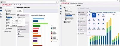 <!--:es-->Neteris aporta valor a la nueva herramienta analítica de Oracle  <!--:-->