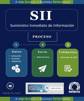 <!--:es-->Neteris ofrece un paquete a medida para que las empresas implementen el nuevo sistema de gestión del IVA basado en el SII<!--:-->