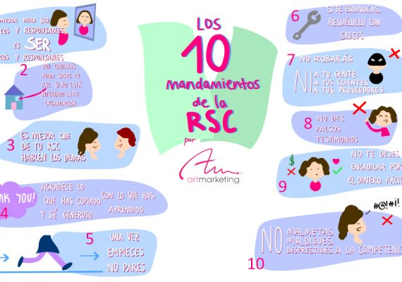 Los 10 mandamientos de la RSC