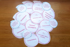 Ayudamos a construir el mapa de stakeholders de Carrera contra el Hambre